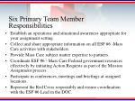 six primary team member responsibilities