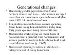 generational changes