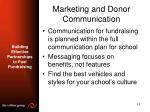 marketing and donor communication