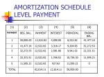 amortization schedule level payment54