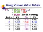 using future value tables