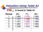 valuation using table a1