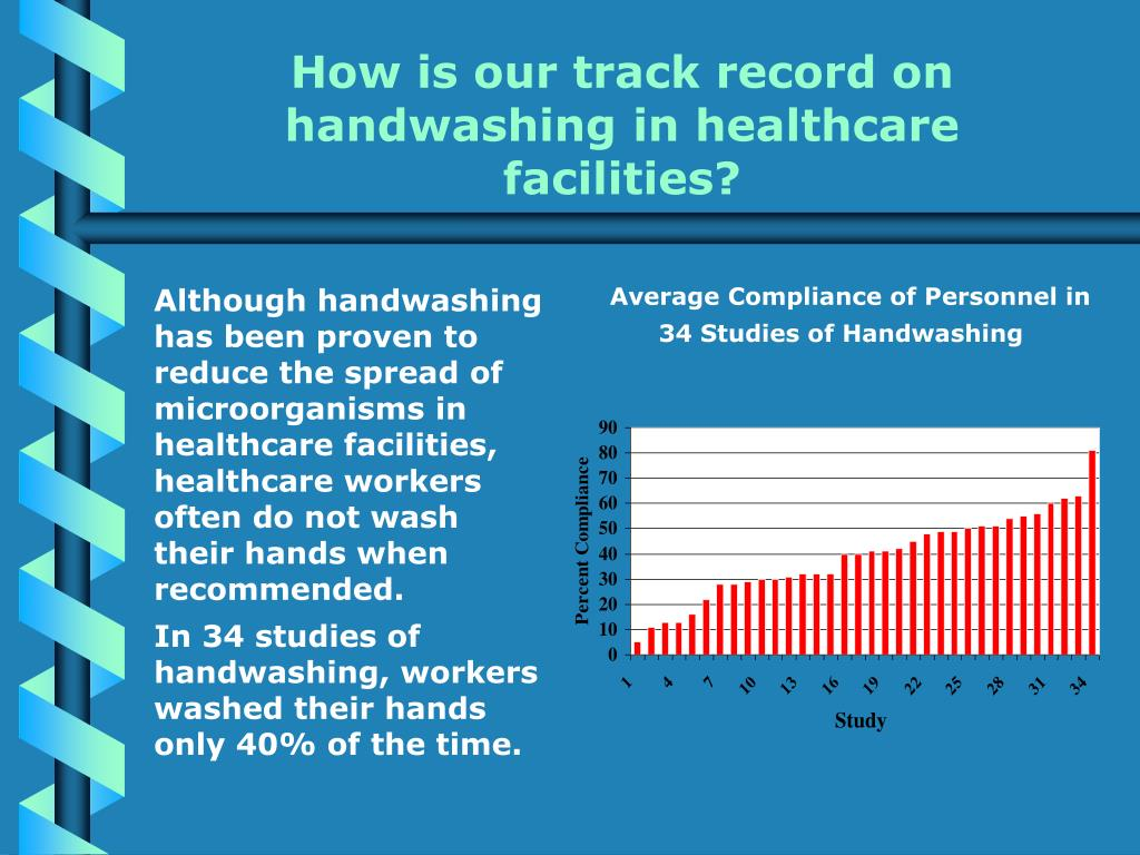 How is our track record on handwashing in healthcare facilities?