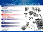 powertrain systems within delphi product portfolio