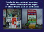 1 mile to entrance of campus 40 professionally made signs in store fronts and on billboards