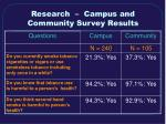 research campus and community survey results
