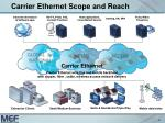 carrier ethernet scope and reach