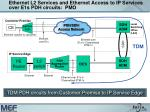 ethernet l2 services and ethernet access to ip services over e1s pdh circuits pmo