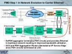 fmo step 1 in network evolution to carrier ethernet