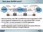 how does eopdh work