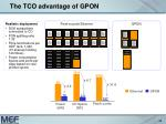 the tco advantage of gpon