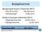 budsjettrammer