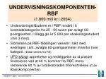 undervisningskomponenten rbf 1 800 mill kr i 2004