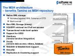 the msh architecture benefits tamino as msh repository