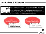 daxar lines of business
