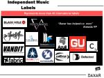 independent music labels