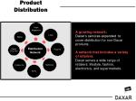 product distribution