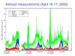aerosol measurements april 15 17 2003