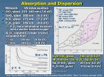 absorption and dispersion