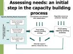 assessing needs an initial step in the capacity building process