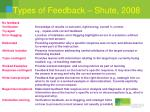 types of feedback shute 2008
