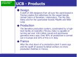 ucb products6