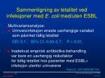 sammenligning av letalitet ved infeksjoner med e coli med uten esbl