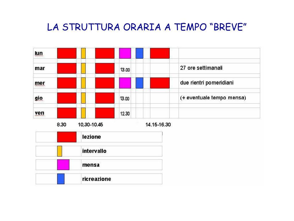"""LA STRUTTURA ORARIA A TEMPO """"BREVE"""""""
