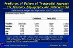 predictors of failure of transradial approach for coronary angiography and interventions