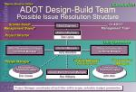 adot design build team possible issue resolution structure