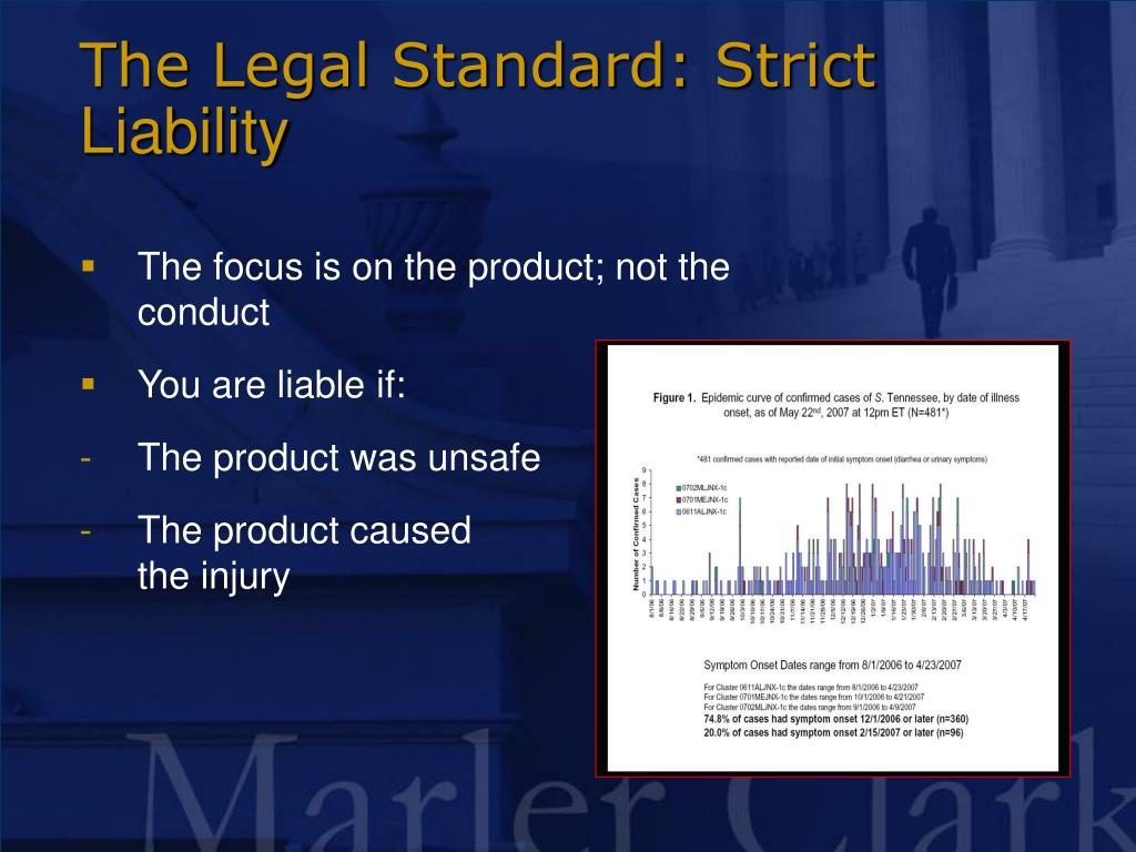 The Legal Standard: Strict