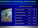 distribution marketing infrastructure