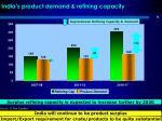india s product demand refining capacity
