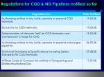 regulations for cgd ng pipelines notified so far