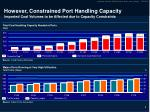 however constrained port handling capacity