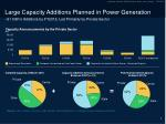 large capacity additions planned in power generation