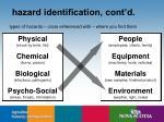 hazard identification cont d