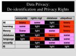 data privacy de identification and privacy rights