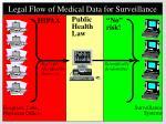 legal flow of medical data for surveillance