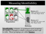 measuring identifiability