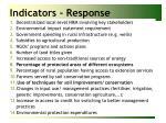 indicators response