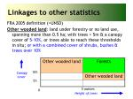 linkages to other statistics