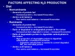 factors affecting n 2 o production