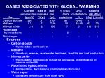 gases associated with global warming