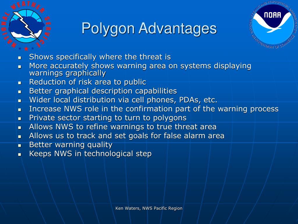 Polygon Advantages
