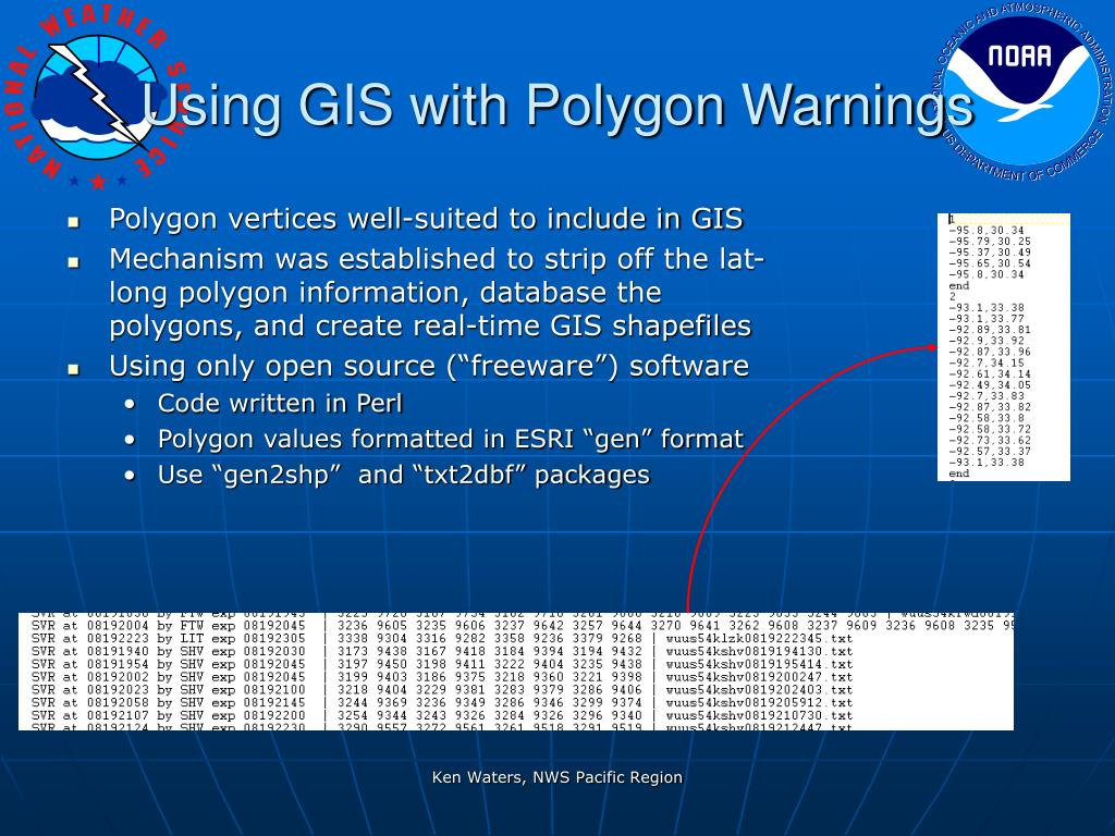 Using GIS with Polygon Warnings