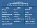 assumptions concentration and consolidation five top grocery retailers in the usa