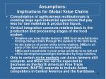 assumptions implications for global value chains