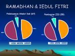 ramadhan iedul fitri40
