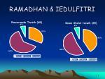ramadhan iedulfitri36